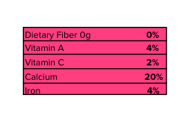 fiber, Reading Food Labels